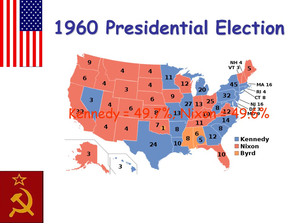 1960 Presidential Election Kennedy = 49.7%; Nixon = 49.6%