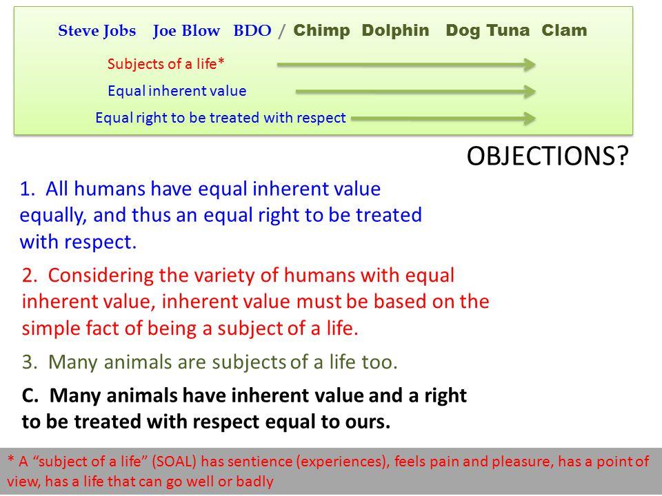 Warren's Objections REGAN Equal inherent value Equal rights WARREN 1.What is inherent value.