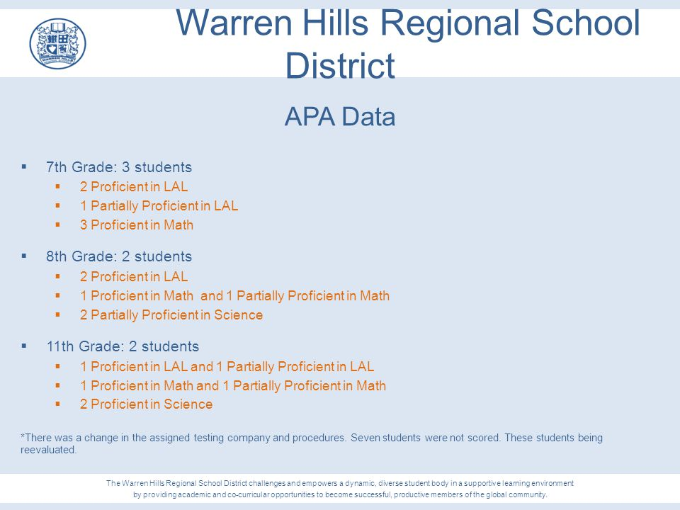 Warren Hills Regional School District APA Data  7th Grade: 3 students  2 Proficient in LAL  1 Partially Proficient in LAL  3 Proficient in Math 