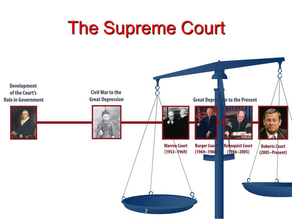 Bush W- Samuel Alito / John Roberts Obama - Elena Kagan / Sonia Sotomayor