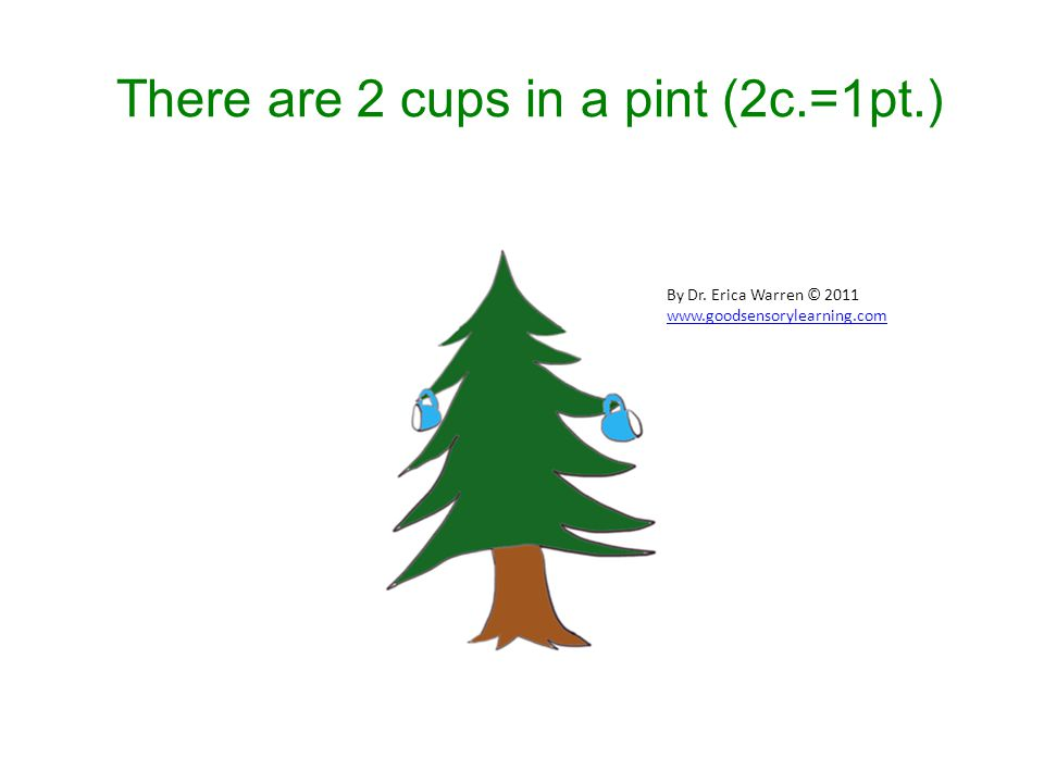 There are 2 cups in a pint (2c.=1pt.) By Dr. Erica Warren © 2011 www.goodsensorylearning.com