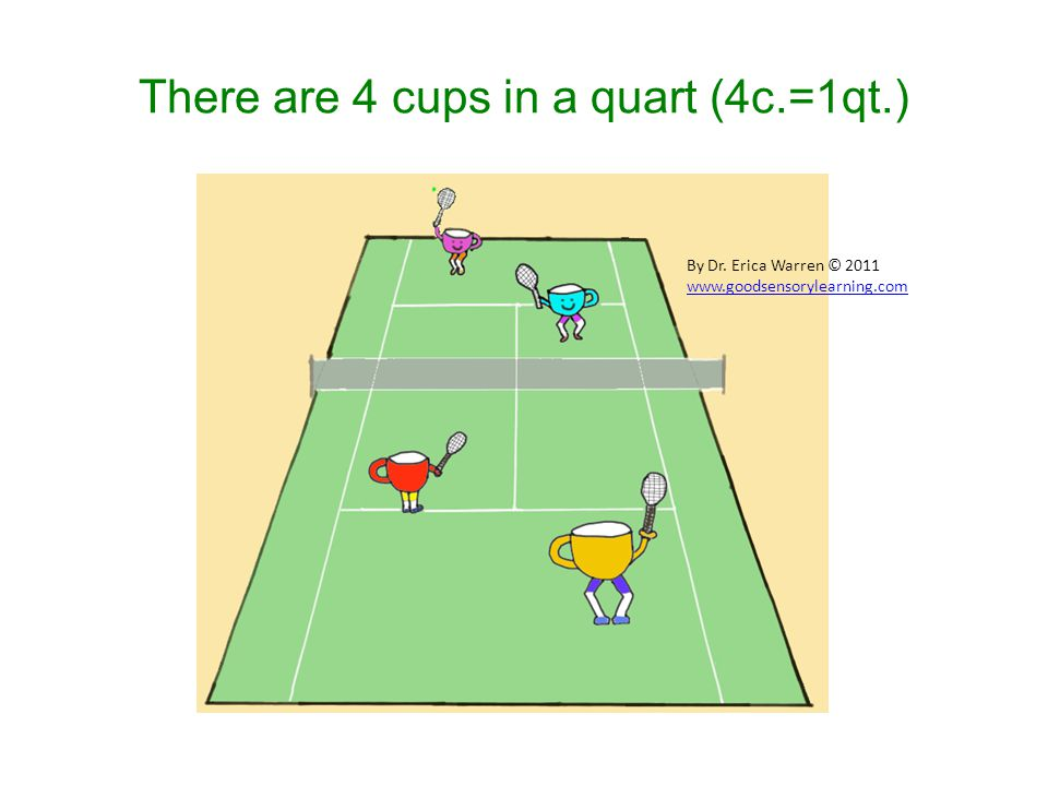 There are 4 cups in a quart (4c.=1qt.) By Dr. Erica Warren © 2011 www.goodsensorylearning.com