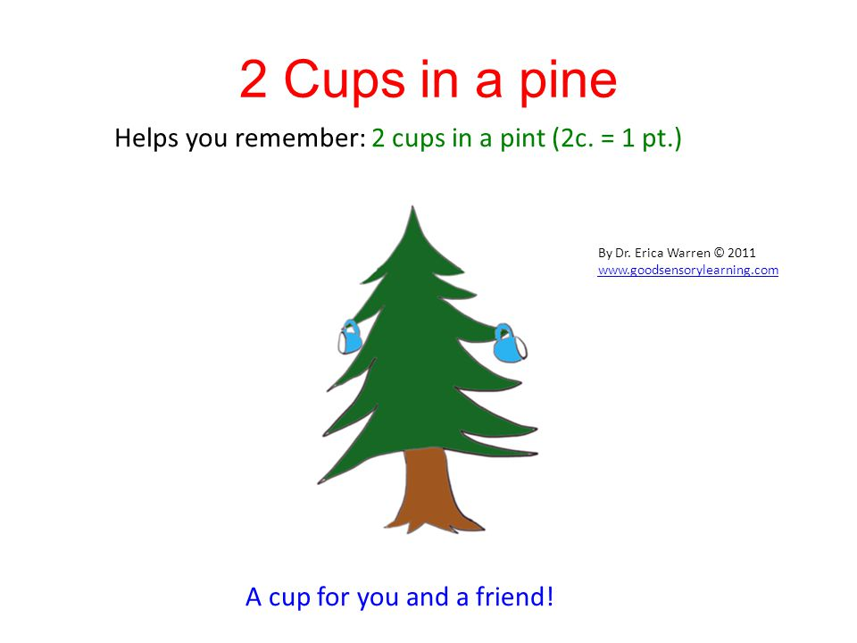 2 Cups in a pine Helps you remember: 2 cups in a pint (2c.
