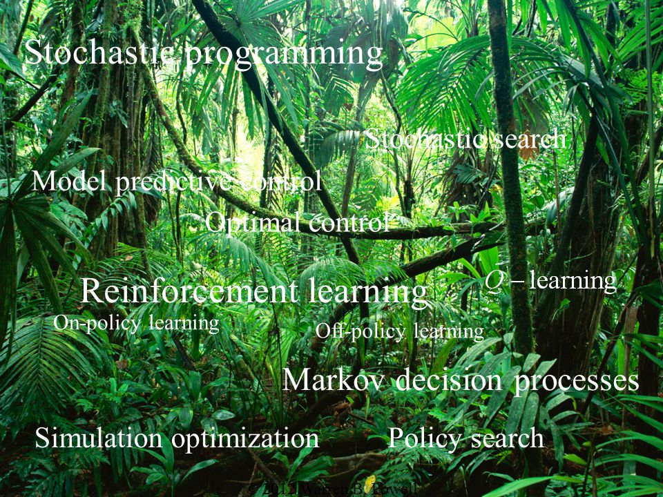 Stochastic programming Markov decision processes Simulation optimization Stochastic search Reinforcement learning Optimal control Policy search Model