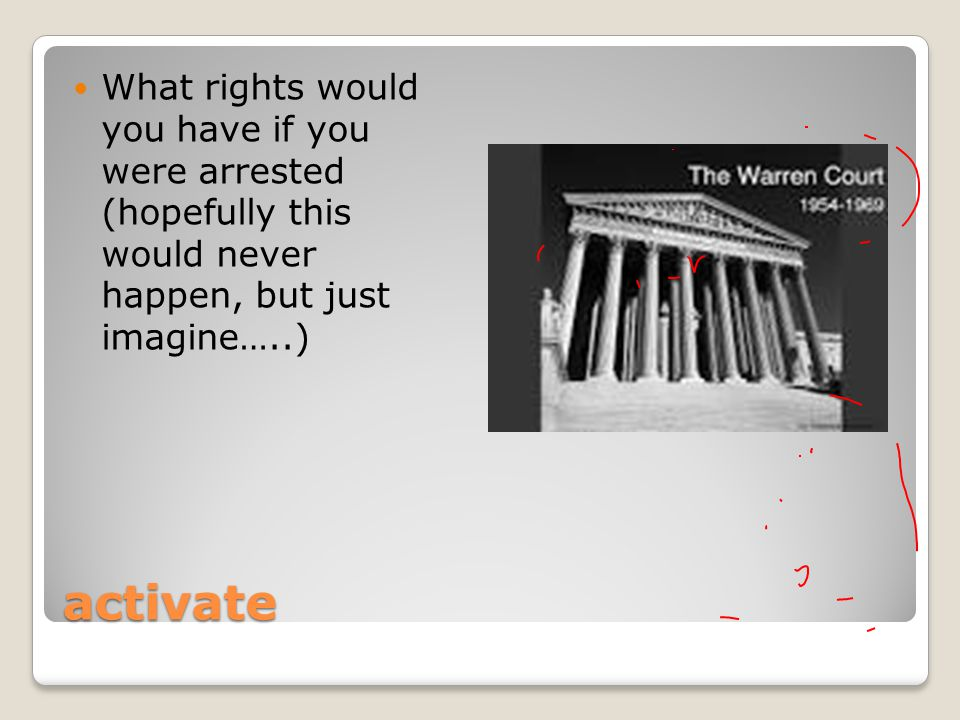 activate What rights would you have if you were arrested (hopefully this would never happen, but just imagine…..)