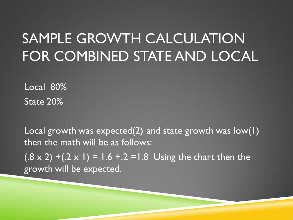SAMPLE GROWTH CALCULATION FOR COMBINED STATE AND LOCAL Local 80% State 20% Local growth was expected(2) and state growth was low(1) then the math will be as follows: (.8 x 2) +(.2 x 1) = 1.6 +.2 =1.8 Using the chart then the growth will be expected.