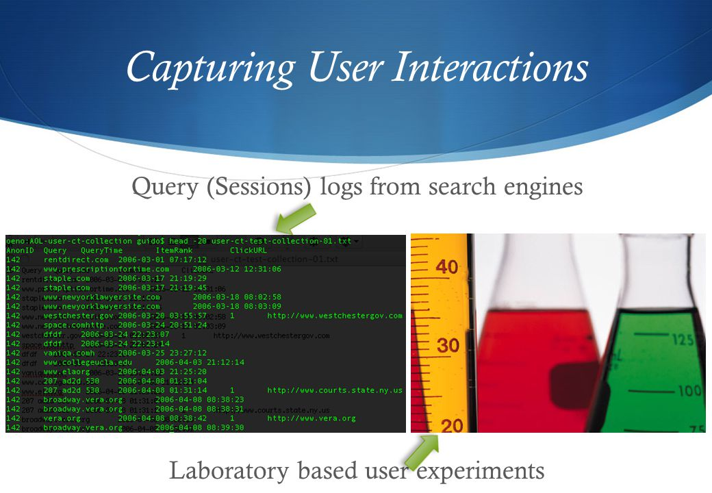 Capturing User Interactions Query (Sessions) logs from search engines Laboratory based user experiments