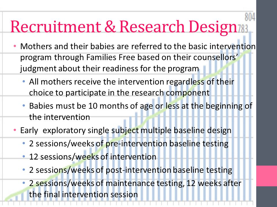 Recruitment & Research Design Mothers and their babies are referred to the basic intervention program through Families Free based on their counsellors' judgment about their readiness for the program All mothers receive the intervention regardless of their choice to participate in the research component Babies must be 10 months of age or less at the beginning of the intervention Early exploratory single subject multiple baseline design 2 sessions/weeks of pre-intervention baseline testing 12 sessions/weeks of intervention 2 sessions/weeks of post-intervention baseline testing 2 sessions/weeks of maintenance testing, 12 weeks after the final intervention session