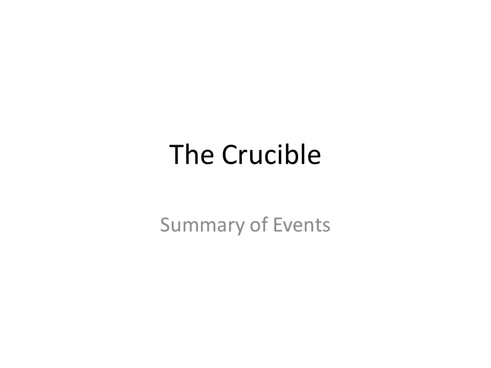 The Crucible – Before the Play Several months before the start of the play: 1.Abigail Williams, a teenage girl, works at John and Elizabeth Proctor's farm as a servant.