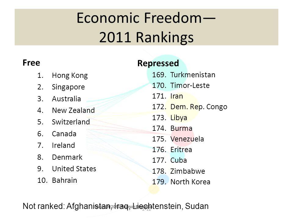 Copyright 2013, Pearson Education 2-12 Economic Freedom— 2011 Rankings Free 1.Hong Kong 2.Singapore 3.Australia 4.New Zealand 5.Switzerland 6.Canada 7.Ireland 8.Denmark 9.United States 10.Bahrain Repressed 169.