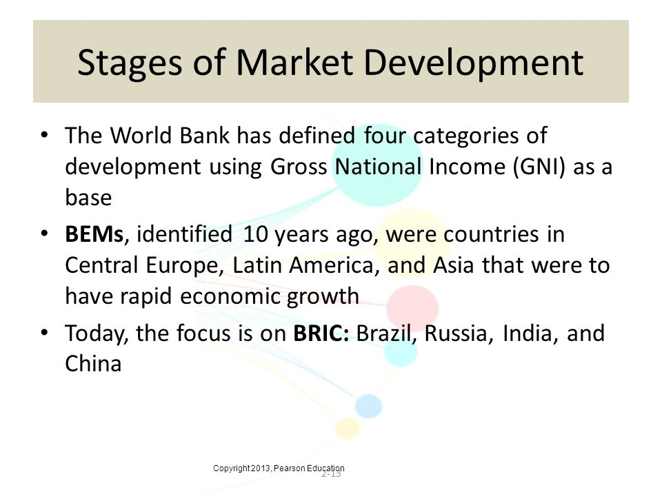 Copyright 2013, Pearson Education 2-13 Stages of Market Development The World Bank has defined four categories of development using Gross National Income (GNI) as a base BEMs, identified 10 years ago, were countries in Central Europe, Latin America, and Asia that were to have rapid economic growth Today, the focus is on BRIC: Brazil, Russia, India, and China