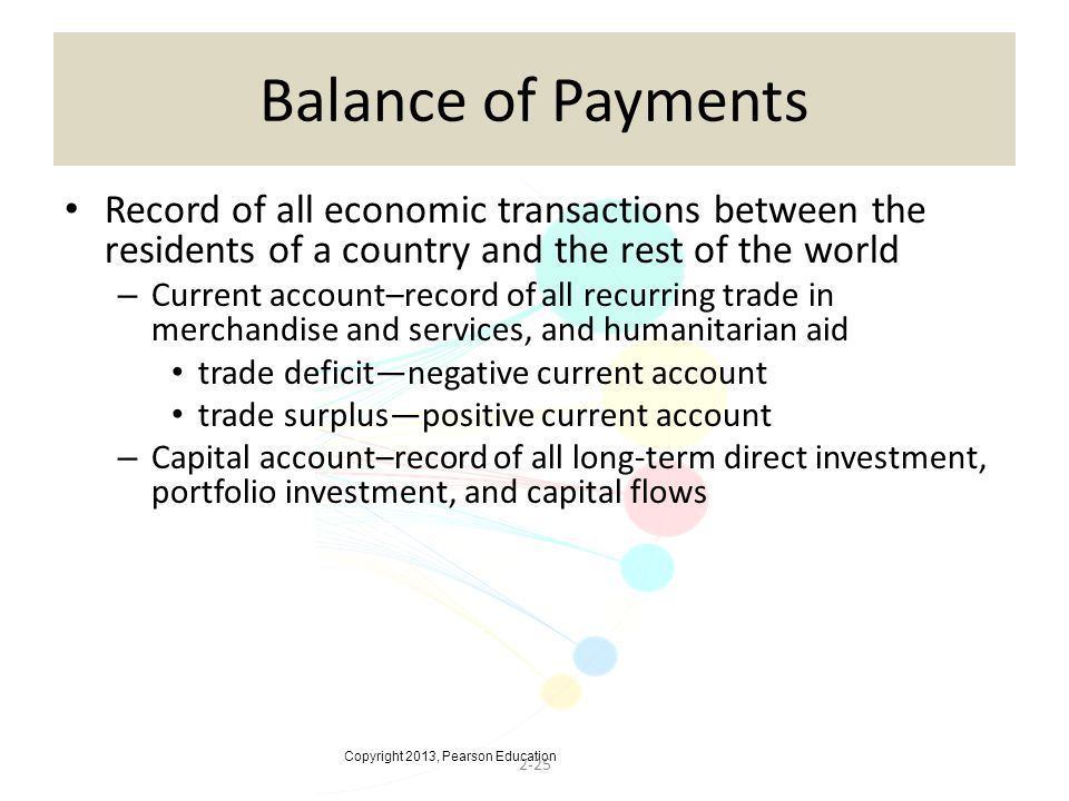 Copyright 2013, Pearson Education 2-25 Balance of Payments Record of all economic transactions between the residents of a country and the rest of the world – Current account–record of all recurring trade in merchandise and services, and humanitarian aid trade deficit—negative current account trade surplus—positive current account – Capital account–record of all long-term direct investment, portfolio investment, and capital flows