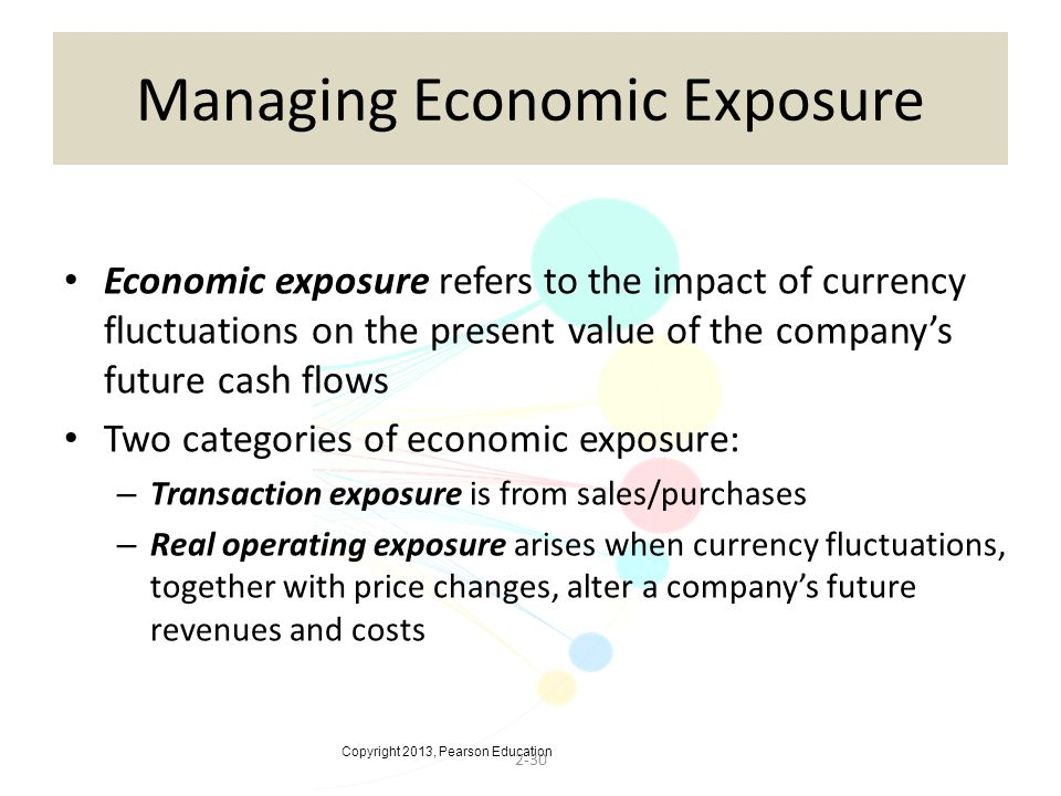 Copyright 2013, Pearson Education 2-30 Managing Economic Exposure Economic exposure refers to the impact of currency fluctuations on the present value of the company's future cash flows Two categories of economic exposure: – Transaction exposure is from sales/purchases – Real operating exposure arises when currency fluctuations, together with price changes, alter a company's future revenues and costs