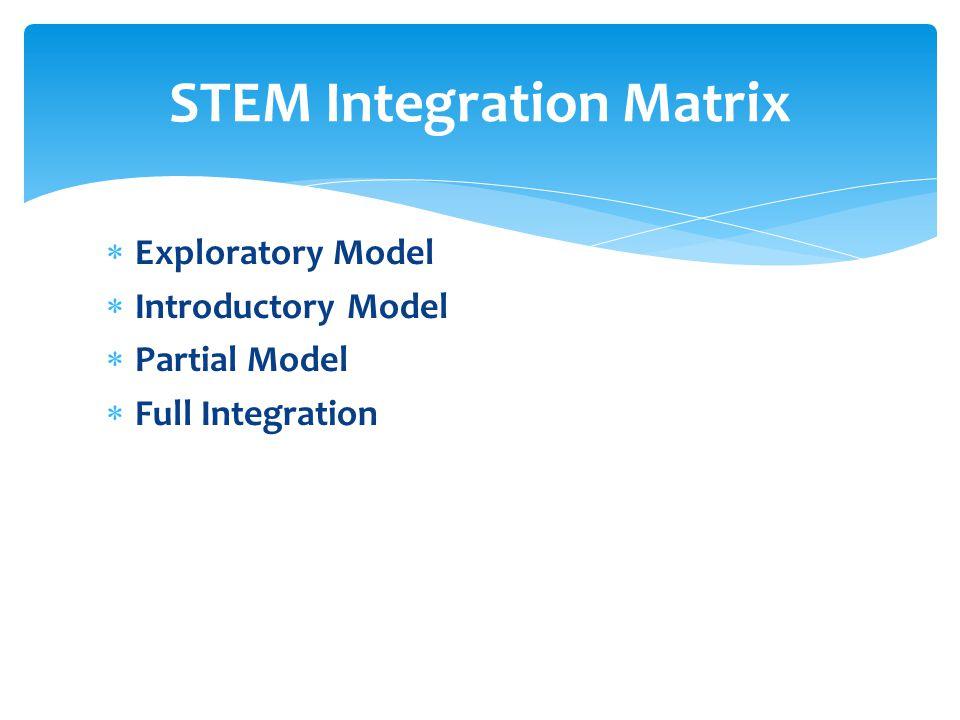  Exploratory Model  Introductory Model  Partial Model  Full Integration STEM Integration Matrix