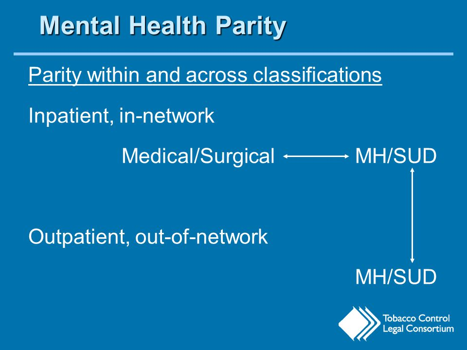 Mental Health Parity Parity within and across classifications Inpatient, in-network Medical/SurgicalMH/SUD Outpatient, out-of-network MH/SUD