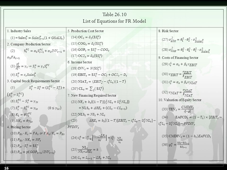 Table 26.10 List of Equations for FR Model 16