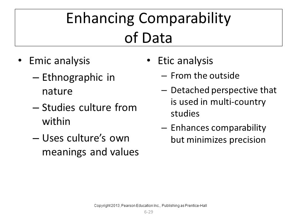 6-29 Enhancing Comparability of Data Emic analysis – Ethnographic in nature – Studies culture from within – Uses culture's own meanings and values Etic analysis – From the outside – Detached perspective that is used in multi-country studies – Enhances comparability but minimizes precision Copyright 2013, Pearson Education Inc., Publishing as Prentice-Hall