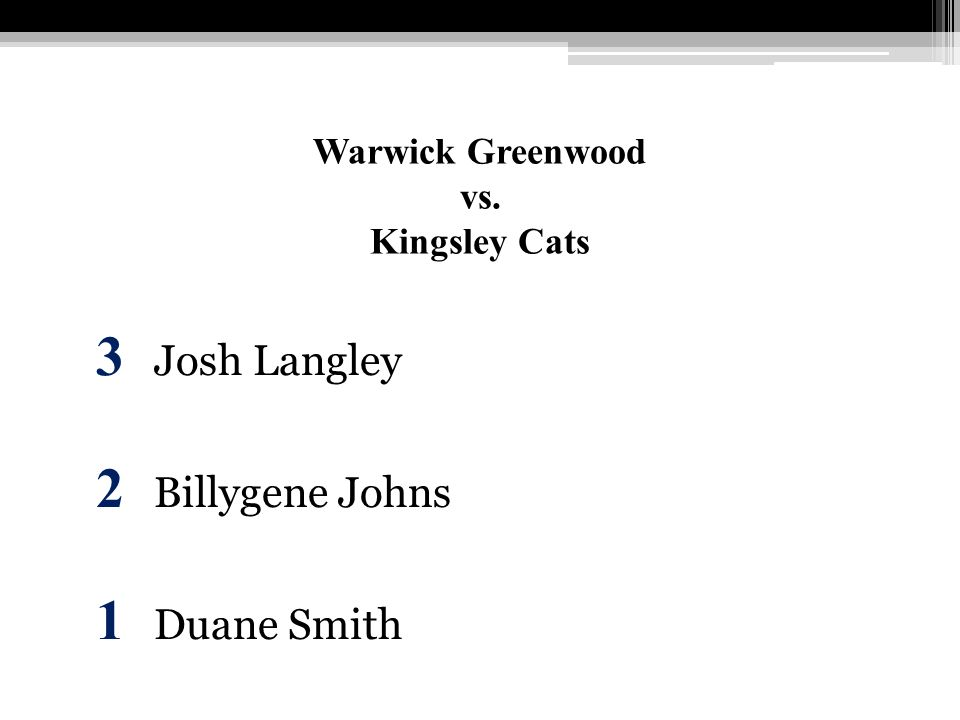 Warwick Greenwood vs. Kingsley Cats 3 Josh Langley 2 Billygene Johns 1 Duane Smith