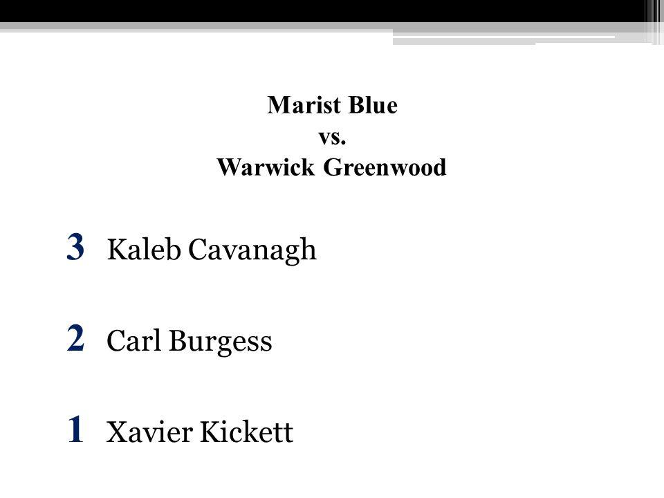 Marist Blue vs. Warwick Greenwood 3 Kaleb Cavanagh 2 Carl Burgess 1 Xavier Kickett