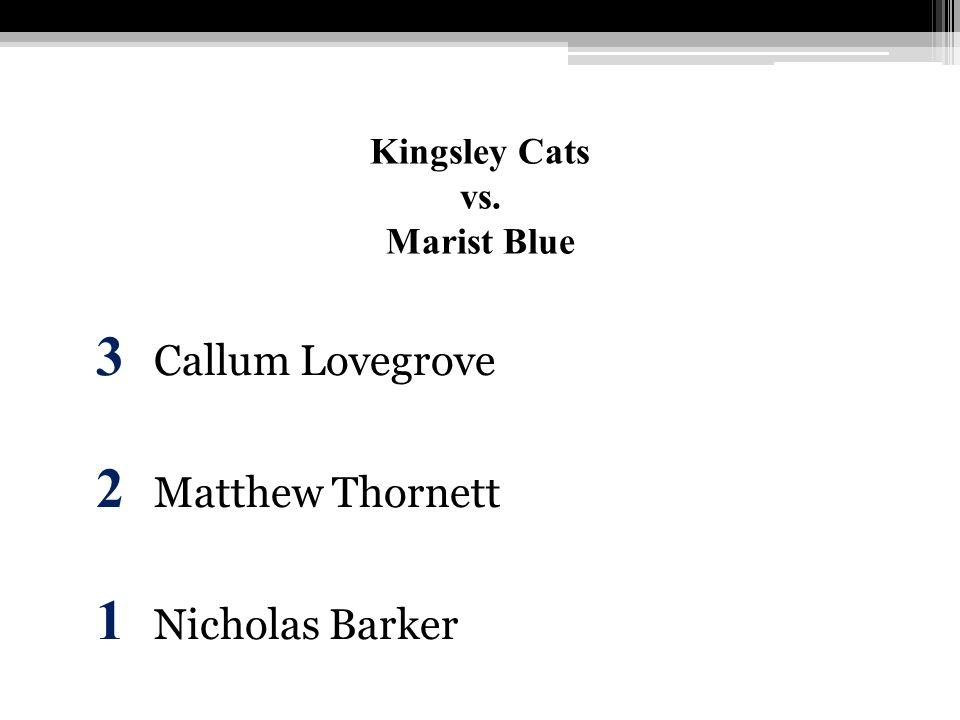 Kingsley Cats vs. Marist Blue 3 Callum Lovegrove 2 Matthew Thornett 1 Nicholas Barker