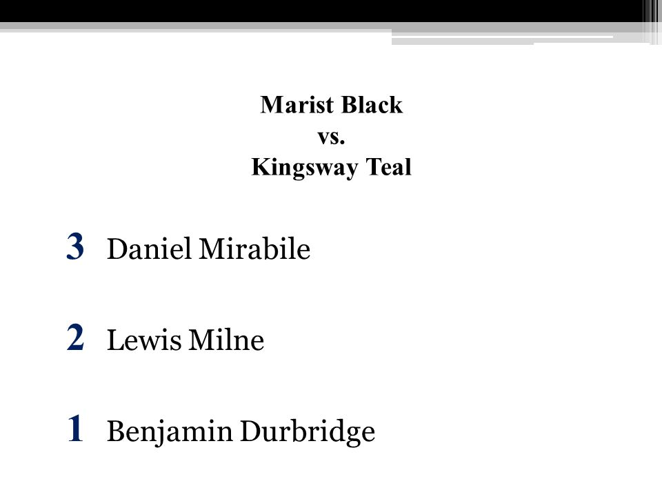 Marist Black vs. Kingsway Teal 3 Daniel Mirabile 2 Lewis Milne 1 Benjamin Durbridge