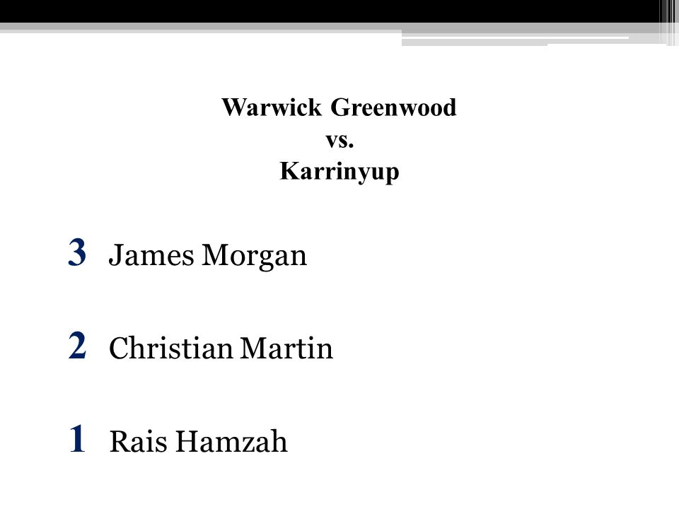 Warwick Greenwood vs. Karrinyup 3 James Morgan 2 Christian Martin 1 Rais Hamzah