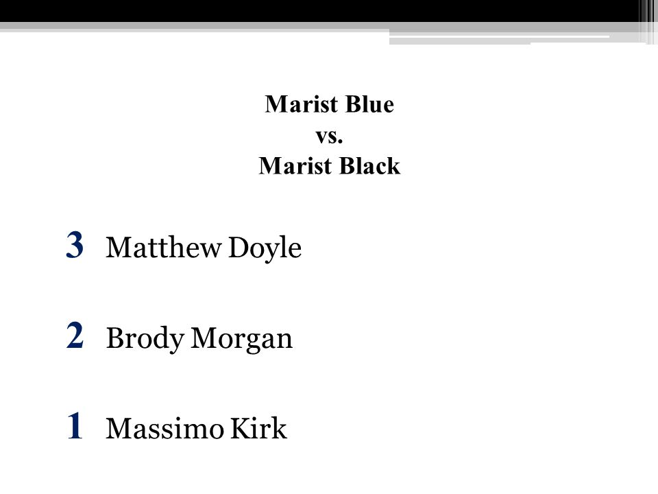 Marist Blue vs. Marist Black 3 Matthew Doyle 2 Brody Morgan 1 Massimo Kirk
