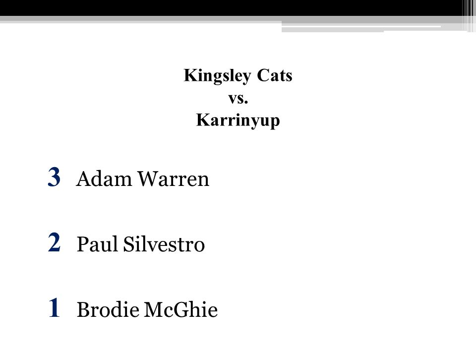 Kingsley Cats vs. Karrinyup 3 Adam Warren 2 Paul Silvestro 1 Brodie McGhie