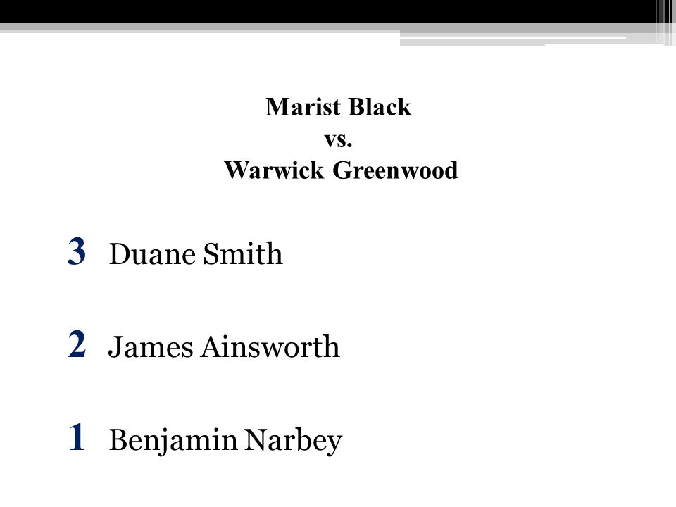 Marist Black vs. Warwick Greenwood 3 Duane Smith 2 James Ainsworth 1 Benjamin Narbey