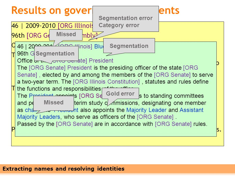 Leveraging Names with Linked Data12 46 | 2009-2010 [ORG Illinois] [MISC Blue Book] 96th [ORG General Assembly] Office of the [MISC Senate President] The [MISC Senate President] is the presiding officer of the state [ORG Senate], elected by and among the members of the [ORG Senate] to serve a two-year term.
