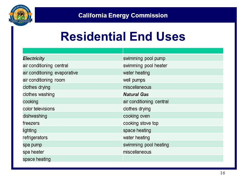 California Energy Commission Residential End Uses 16