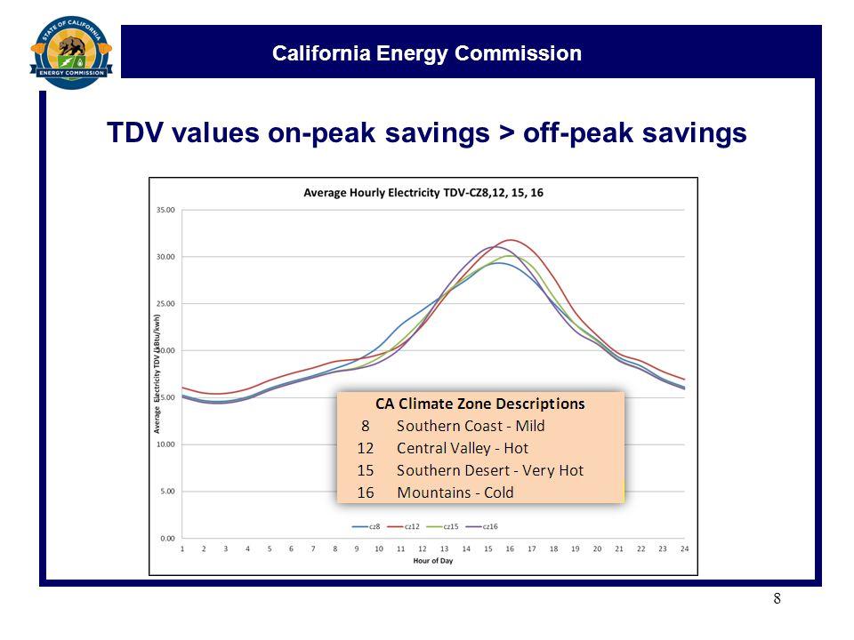 California Energy Commission TDV values on-peak savings > off-peak savings 8