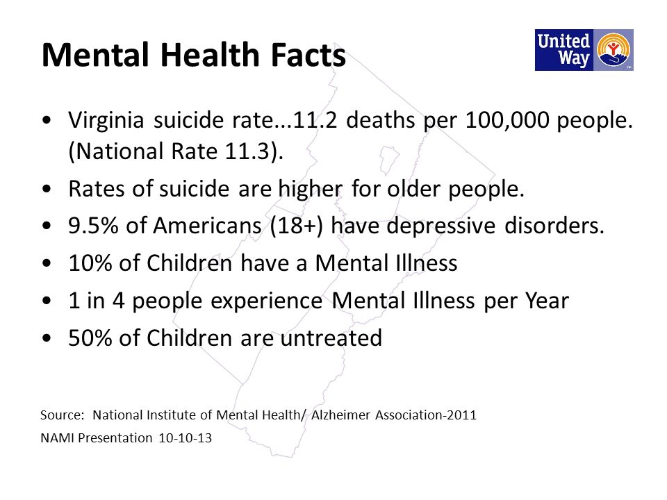 Mental Health Facts Virginia suicide rate...11.2 deaths per 100,000 people.