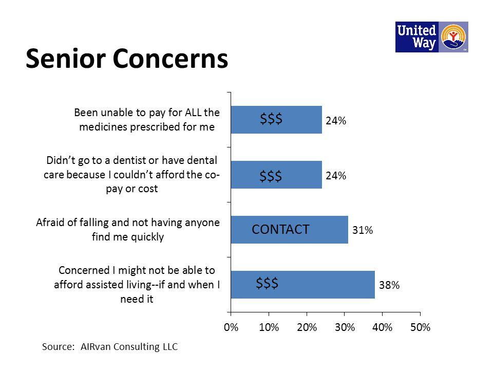 Senior Concerns Source: AIRvan Consulting LLC $$$