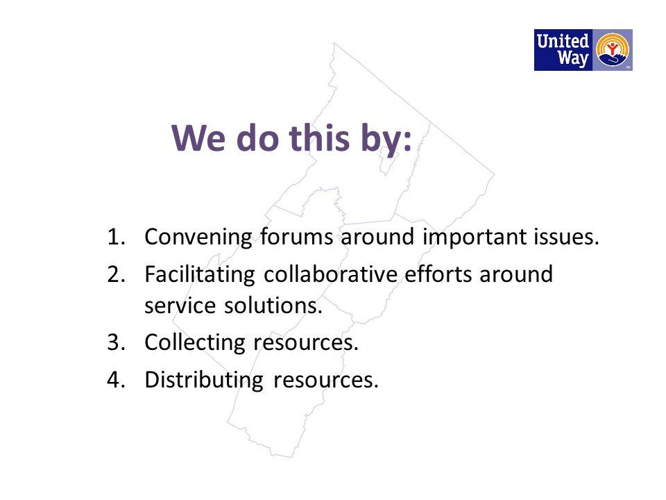Senior Unmet Needs Source: AIRvan Consulting LLC MED D