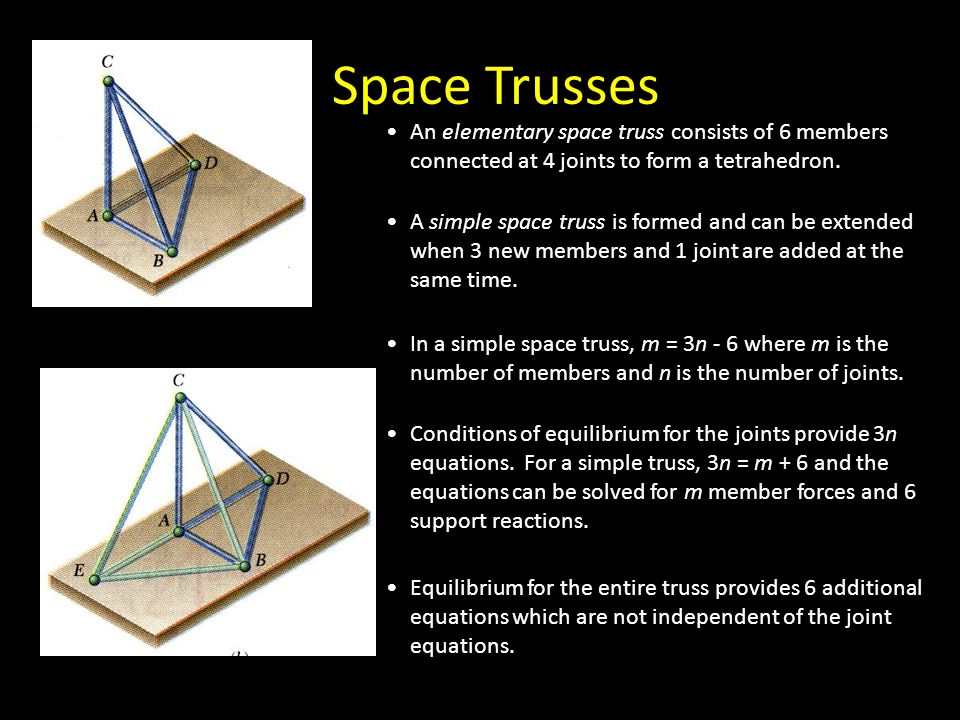 Space Trusses An elementary space truss consists of 6 members connected at 4 joints to form a tetrahedron. A simple space truss is formed and can be e