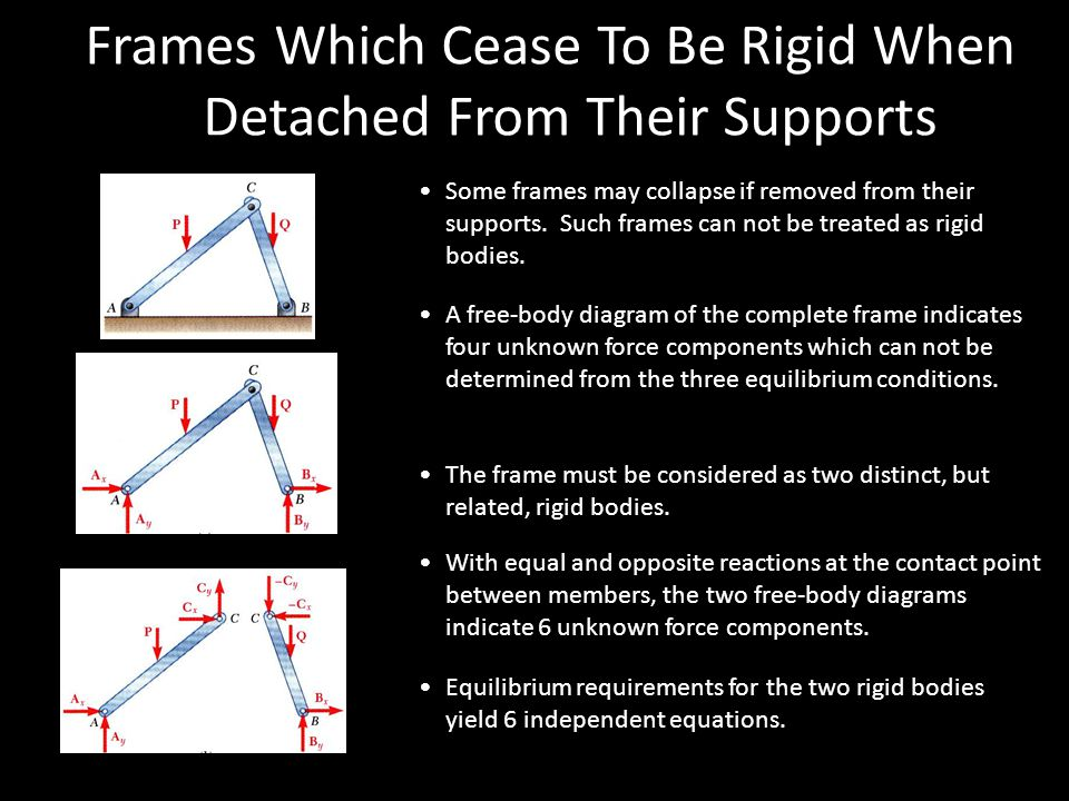 Frames Which Cease To Be Rigid When Detached From Their Supports Some frames may collapse if removed from their supports. Such frames can not be treat