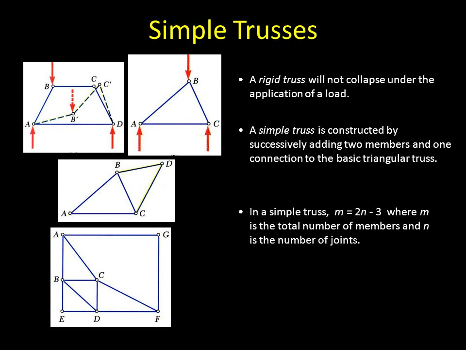 Simple Trusses A rigid truss will not collapse under the application of a load.