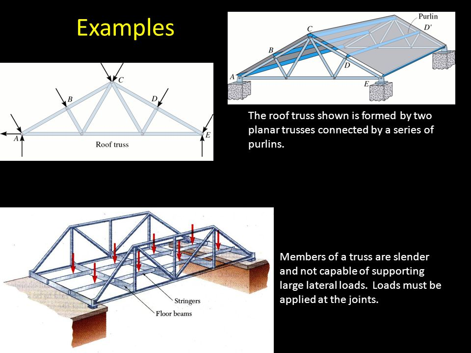 Examples Members of a truss are slender and not capable of supporting large lateral loads. Loads must be applied at the joints. The roof truss shown i