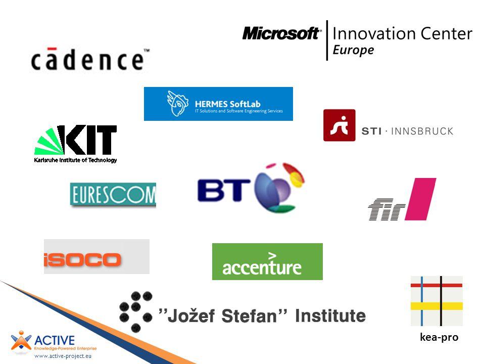 www.active-project.eu kea-pro