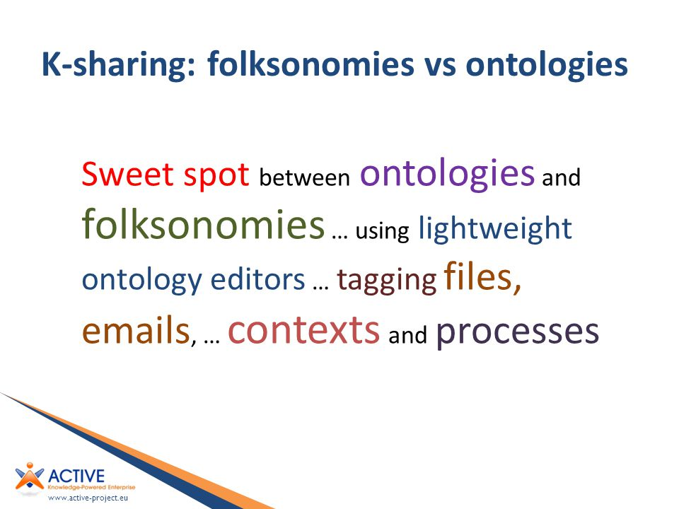 www.active-project.eu K-sharing: folksonomies vs ontologies Sweet spot between ontologies and folksonomies … using lightweight ontology editors … tagging files, emails, … contexts and processes