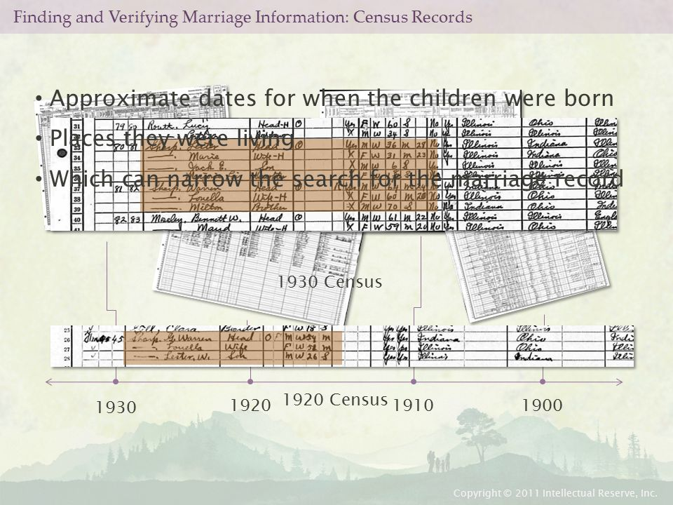 Finding and Verifying Marriage Information: Census Records Copyright © 2011 Intellectual Reserve, Inc.