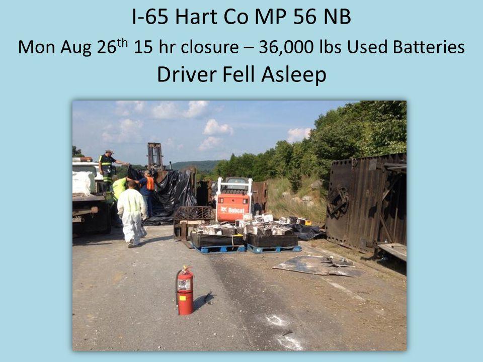 I-65 Hart Co MP 56 NB Mon Aug 26 th 15 hr closure – 36,000 lbs Used Batteries Driver Fell Asleep