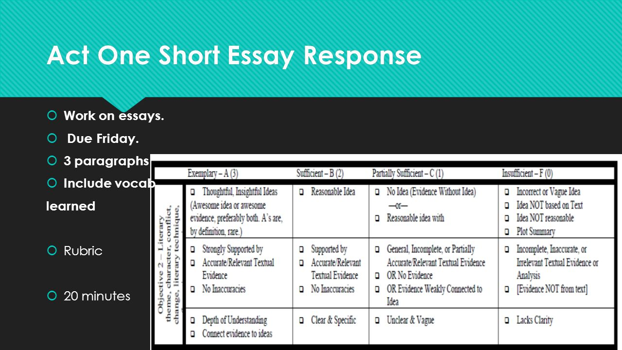Act One Short Essay Response  Work on essays.  Due Friday.  3 paragraphs  Include vocab learned  Rubric  20 minutes  Work on essays.  Due Frid
