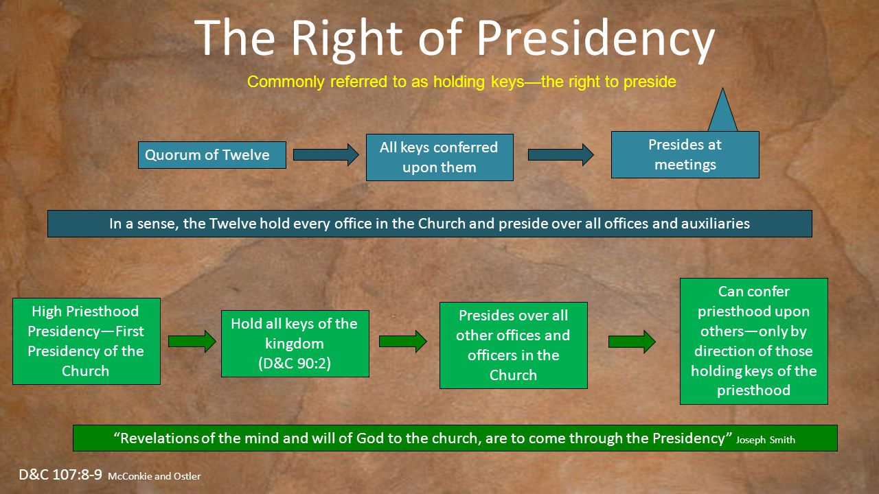 The Right of Presidency Commonly referred to as holding keys—the right to preside D&C 107:8-9 McConkie and Ostler Quorum of Twelve All keys conferred upon them Presides at meetings In a sense, the Twelve hold every office in the Church and preside over all offices and auxiliaries High Priesthood Presidency—First Presidency of the Church Hold all keys of the kingdom (D&C 90:2) Presides over all other offices and officers in the Church Can confer priesthood upon others—only by direction of those holding keys of the priesthood Revelations of the mind and will of God to the church, are to come through the Presidency Joseph Smith