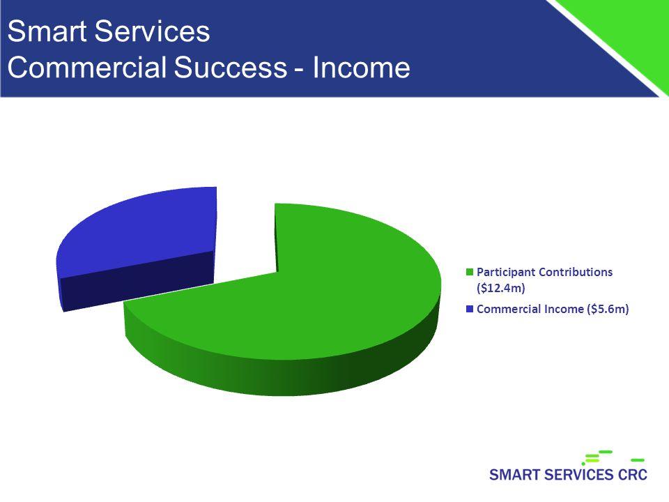Smart Services Commercial Success - Income