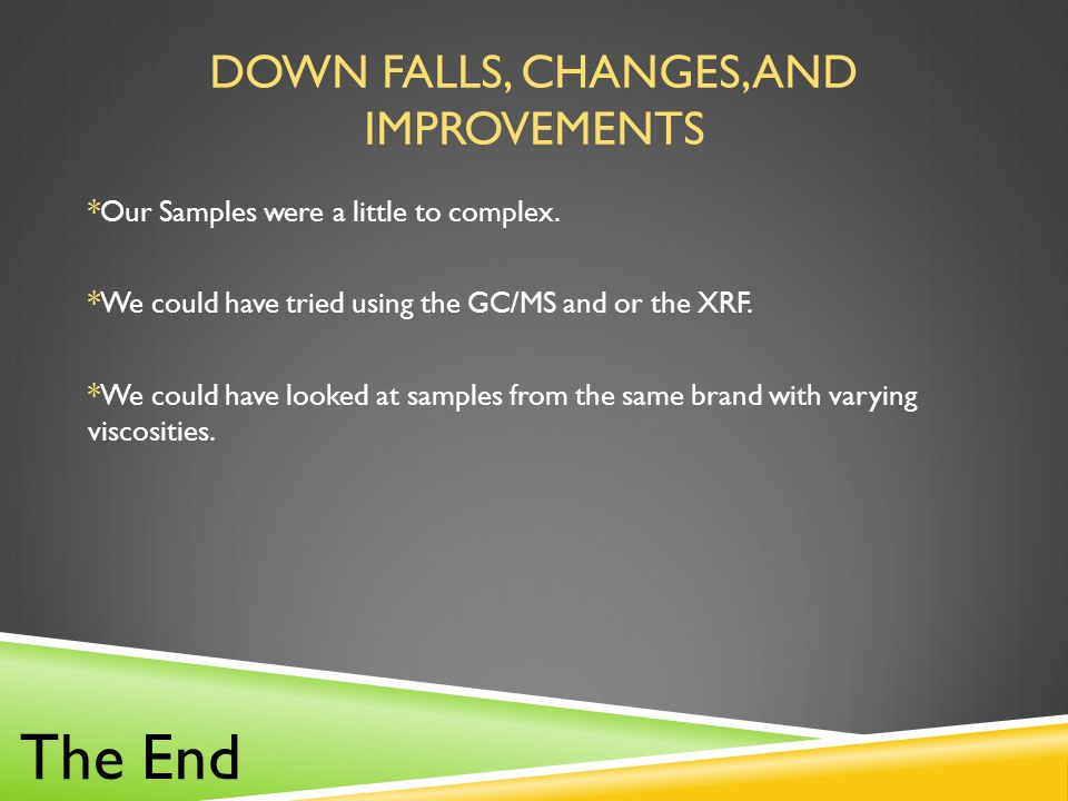 DOWN FALLS, CHANGES, AND IMPROVEMENTS *Our Samples were a little to complex. *We could have tried using the GC/MS and or the XRF. *We could have looke