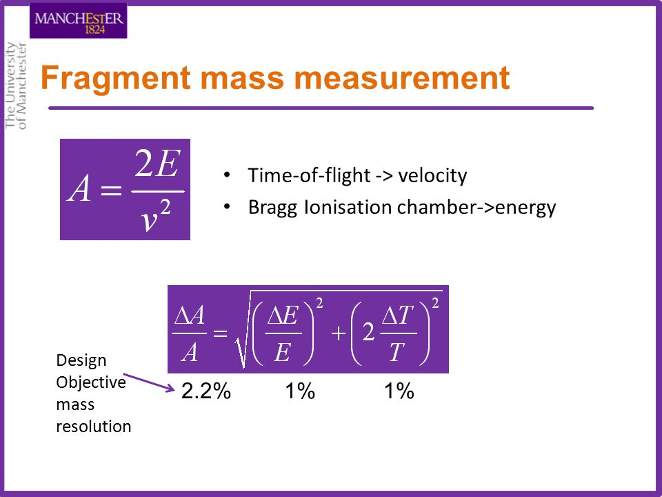 Fragment mass measurement Time-of-flight -> velocity Bragg Ionisation chamber->energy 2.2% 1% Design Objective mass resolution