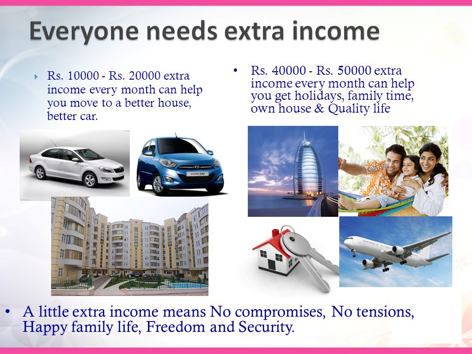  Rs. 10000 - Rs. 20000 extra income every month can help you move to a better house, better car.