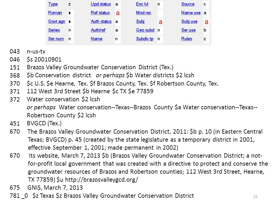 043 046 151 368 370 371 372 451 670 The Brazos Valley Groundwater Conservation District, 2011: $b p.